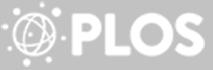 plos-dot-org-logo